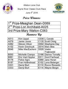 Prize Winners List